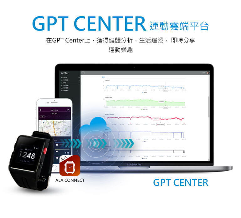 【ATTACUS】Star ONE Plus GPS 光學心率錶 12
