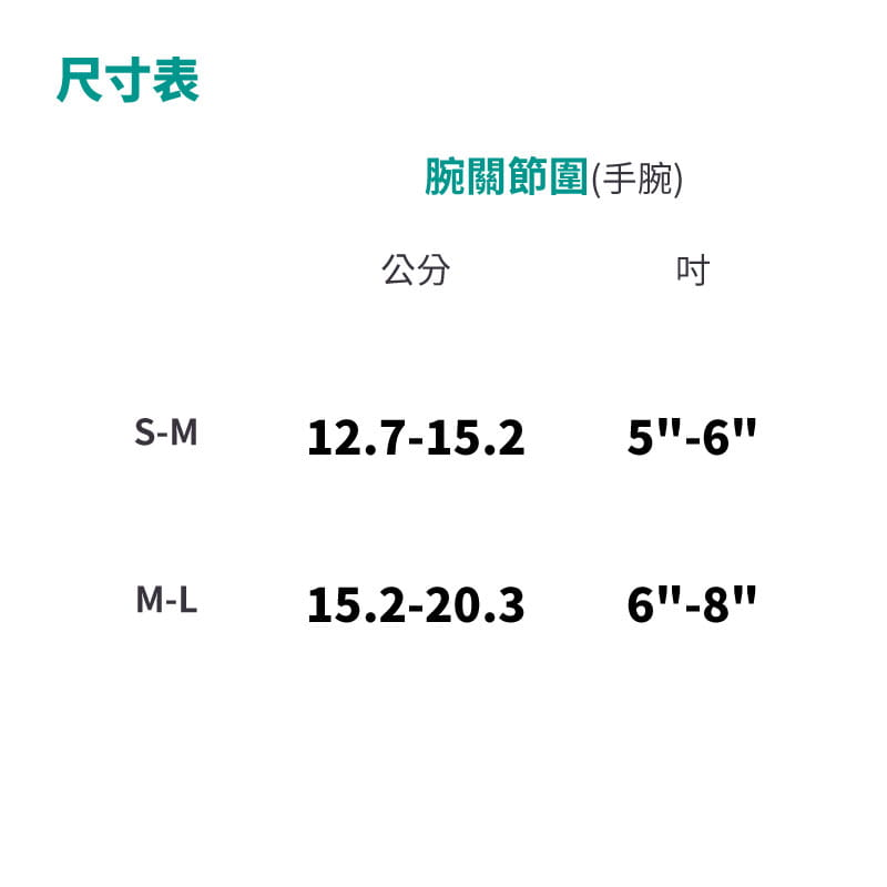 【居家醫療護具】【THC】竹炭醫療護腕 3