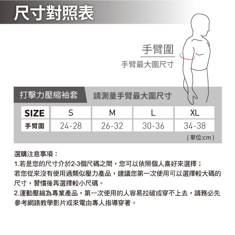 【sNug】味全龍聯名打擊袖套 國際級七段漸進式壓力 德國醫療級機台織造 10