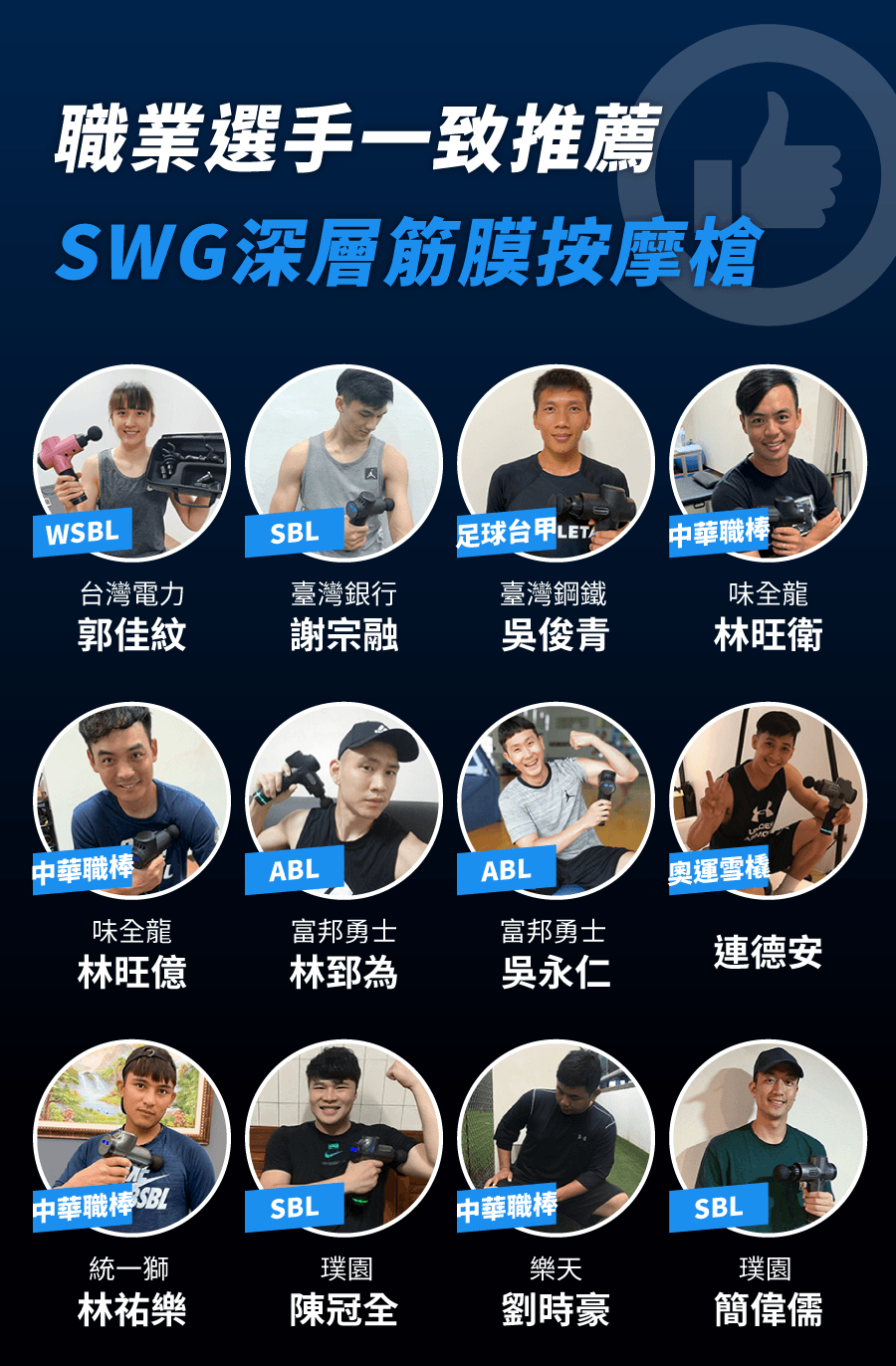 【SWG】筋膜按摩槍 (保固一年/BSMI認證/送八顆按摩頭/送收納盒) 15