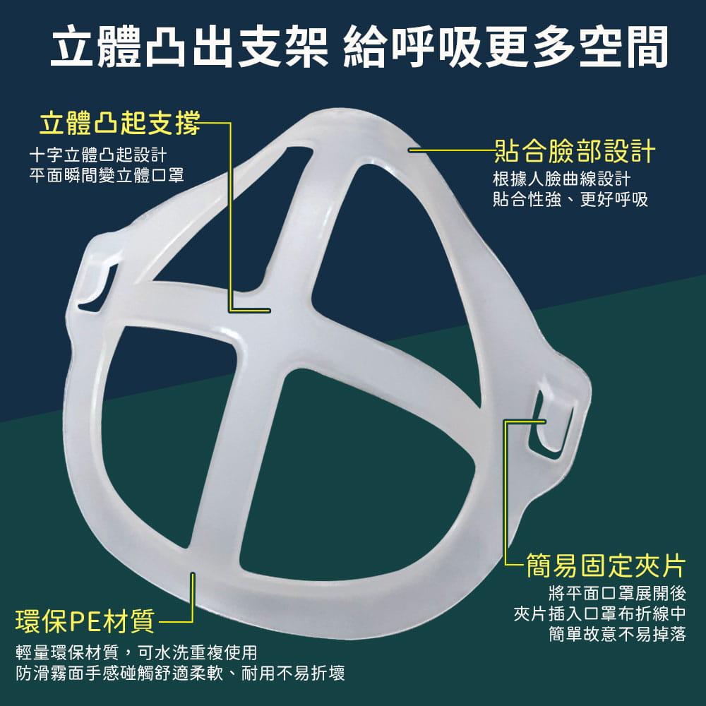 升級可水洗透氣口罩支架 3
