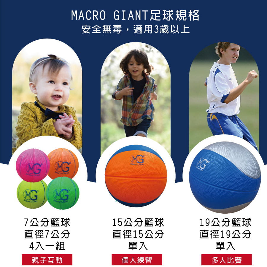 【Macro Giant】MIT彩色19公分運動籃球 6