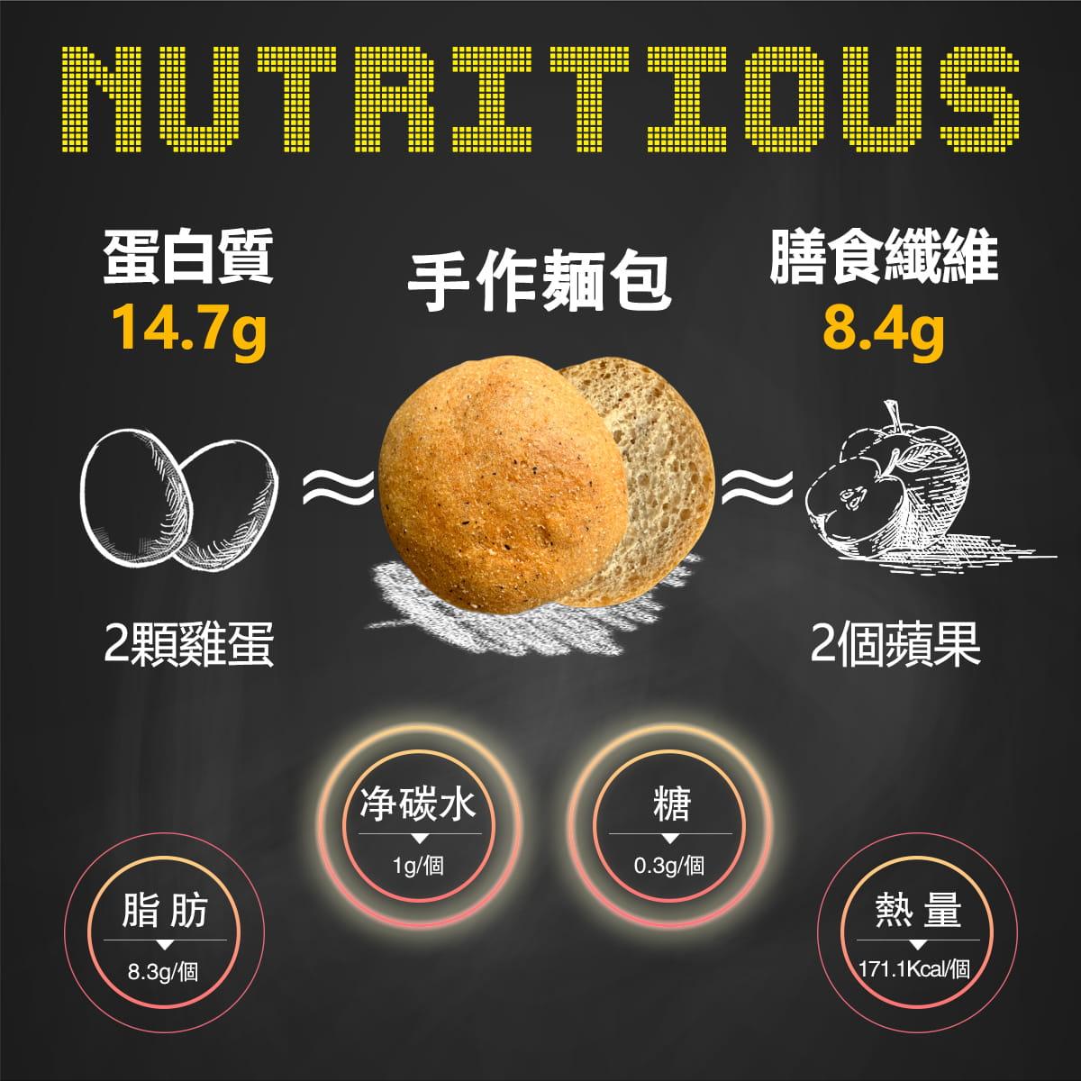 【Bango】醣質1克拉麵+手作麵包組 2