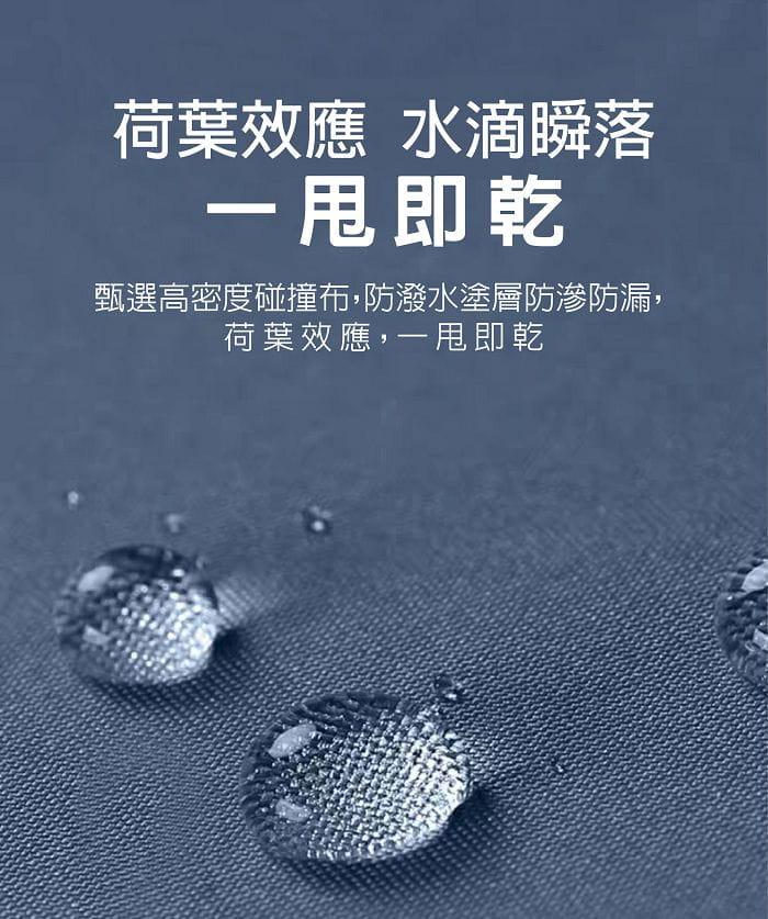 12骨全自動黑膠晴雨傘 5