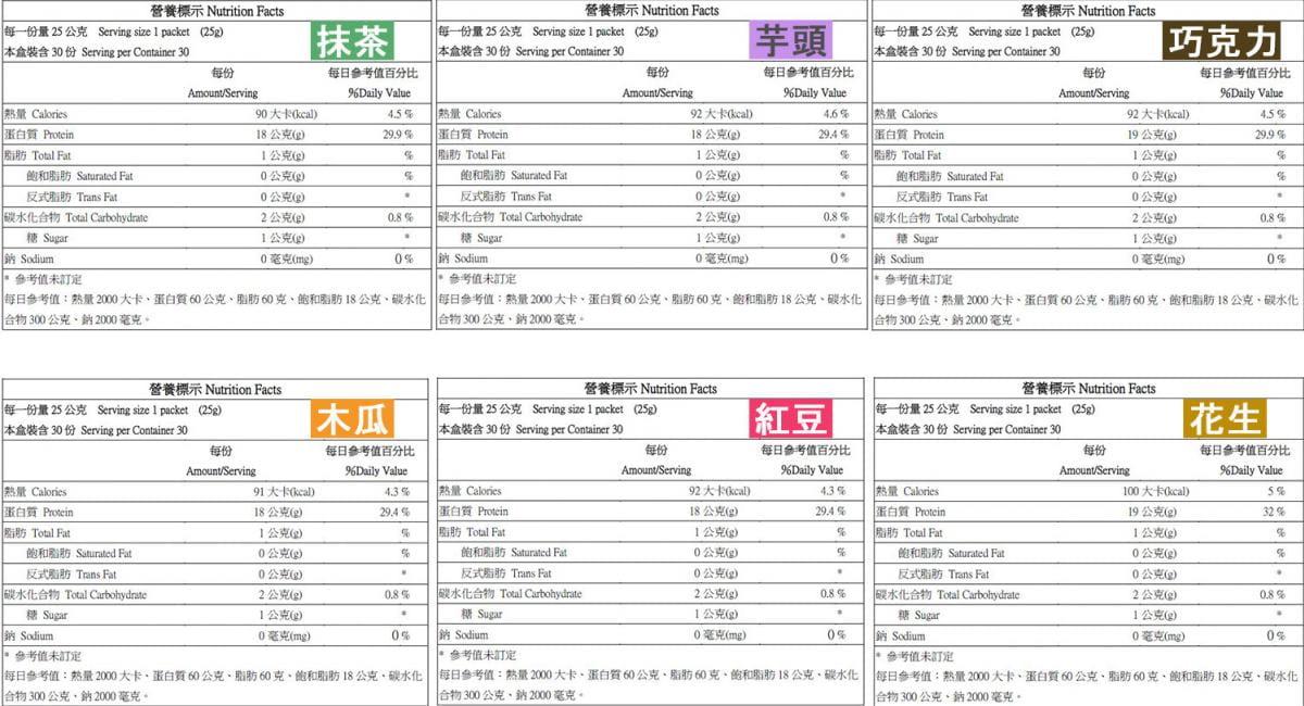 【LEXPORTS 勵動風潮】IS PROTEIN 乳清蛋白飲 - 單包裝(25g/包) 7