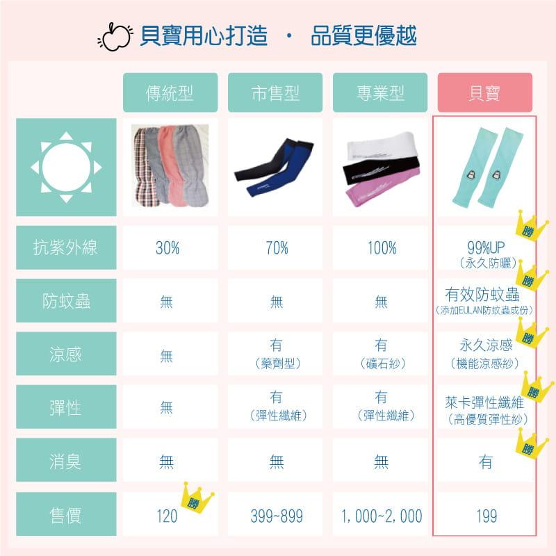 【Peilou】兒童高效涼感防蚊抗UV袖套-新款刺繡圖(多款可選) 19