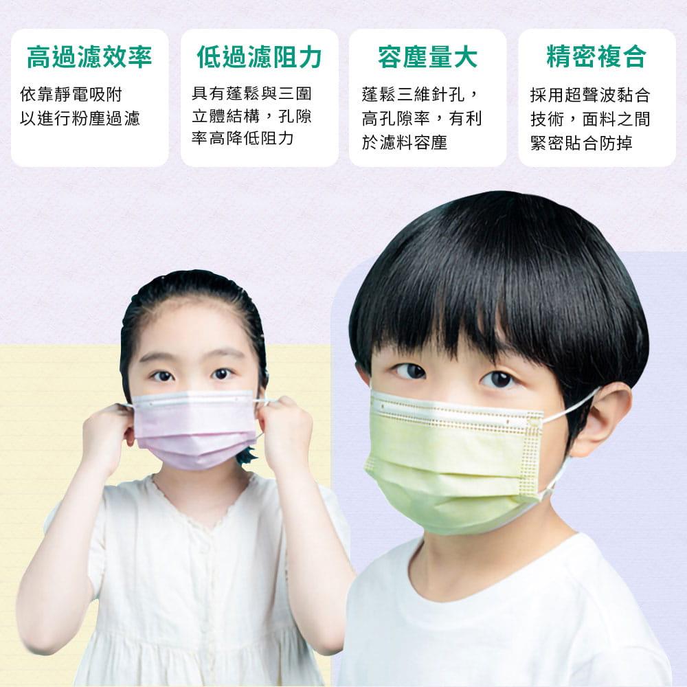 兒童三層熔噴布6色彩色口罩50入(贈便攜洗手皂紙1盒) 3