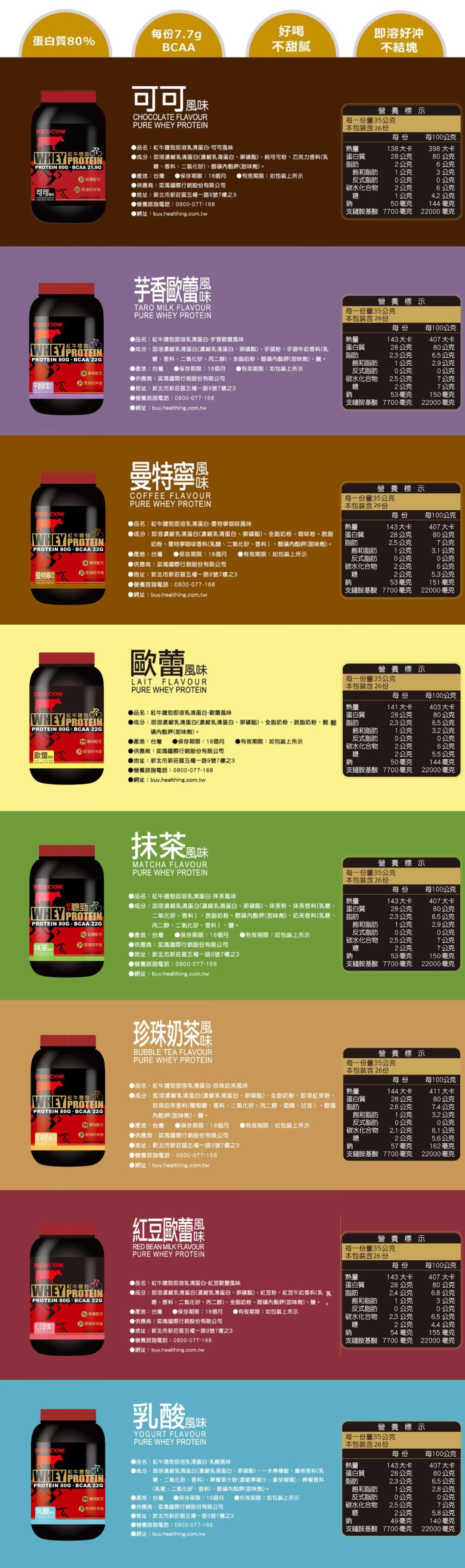 【RED COW紅牛聰勁 】即溶乳清蛋白-乳酸風味/2磅(3罐) 2