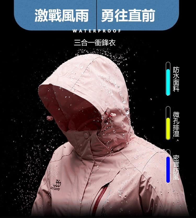 防水保暖禦寒衝鋒外套|三穿 5