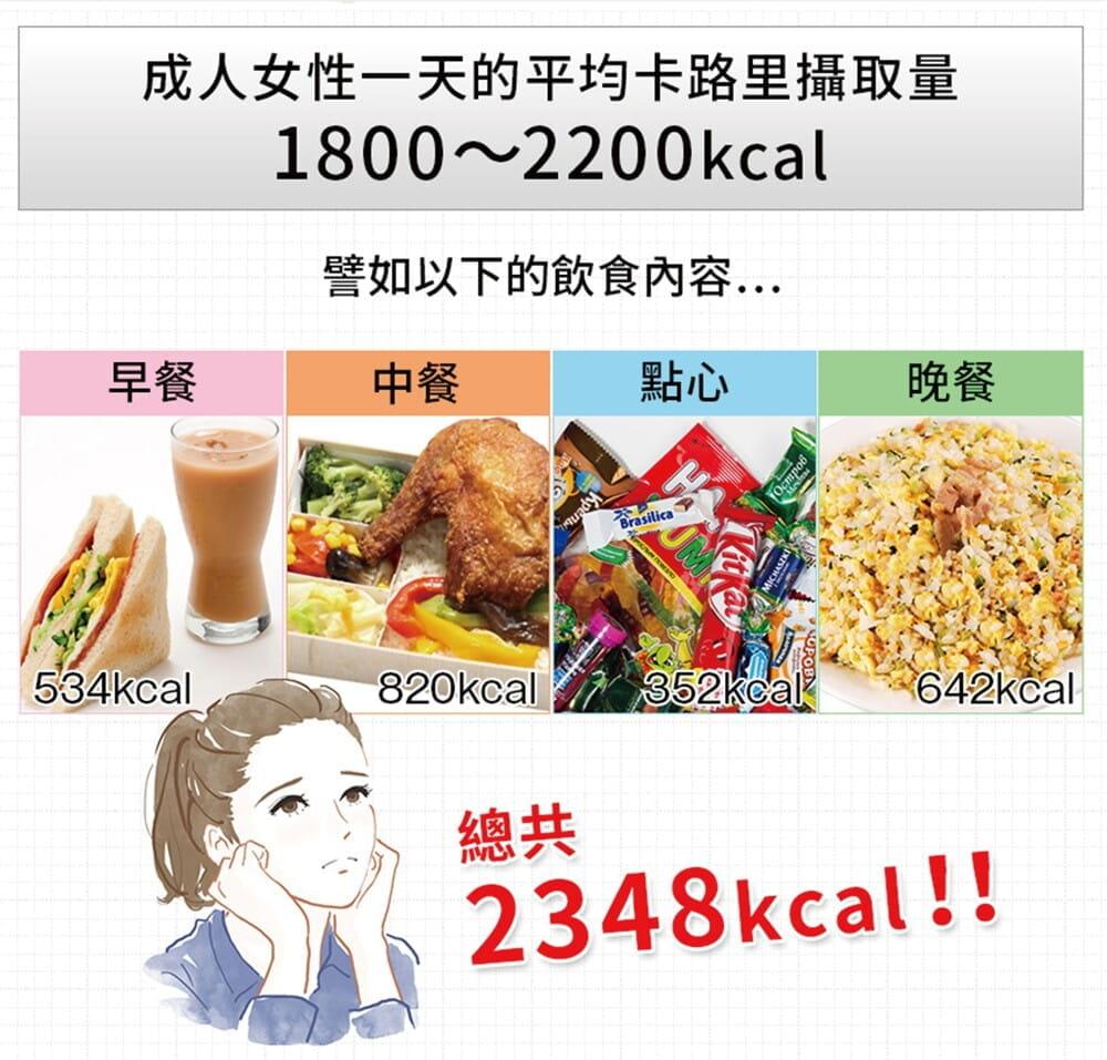 【Guilt FREE SWEETS】日本超人氣美身豆渣餅乾(24片/盒) 8