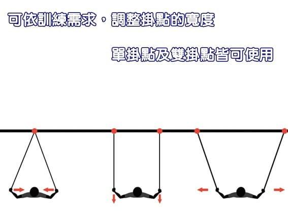 JUNGLEGYM懸吊訓練帶 5