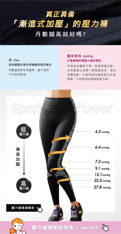 【iFit】Fitty 迷彩 護膝壓力褲(旗艦拼彩款) 8