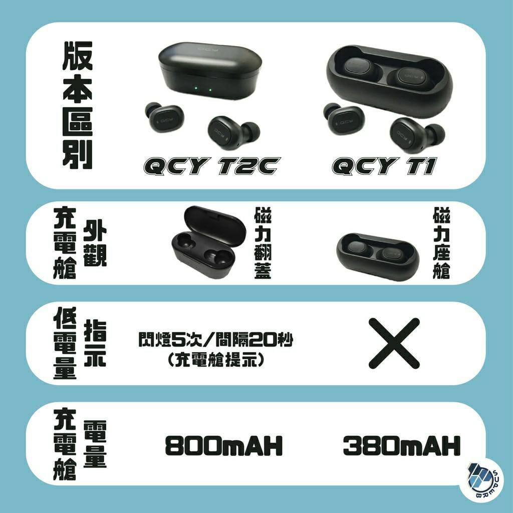 QCY T2C 藍芽5.0 藍芽耳機  運動耳機 Bluetooth T1S 迷你藍芽耳機 T1 6