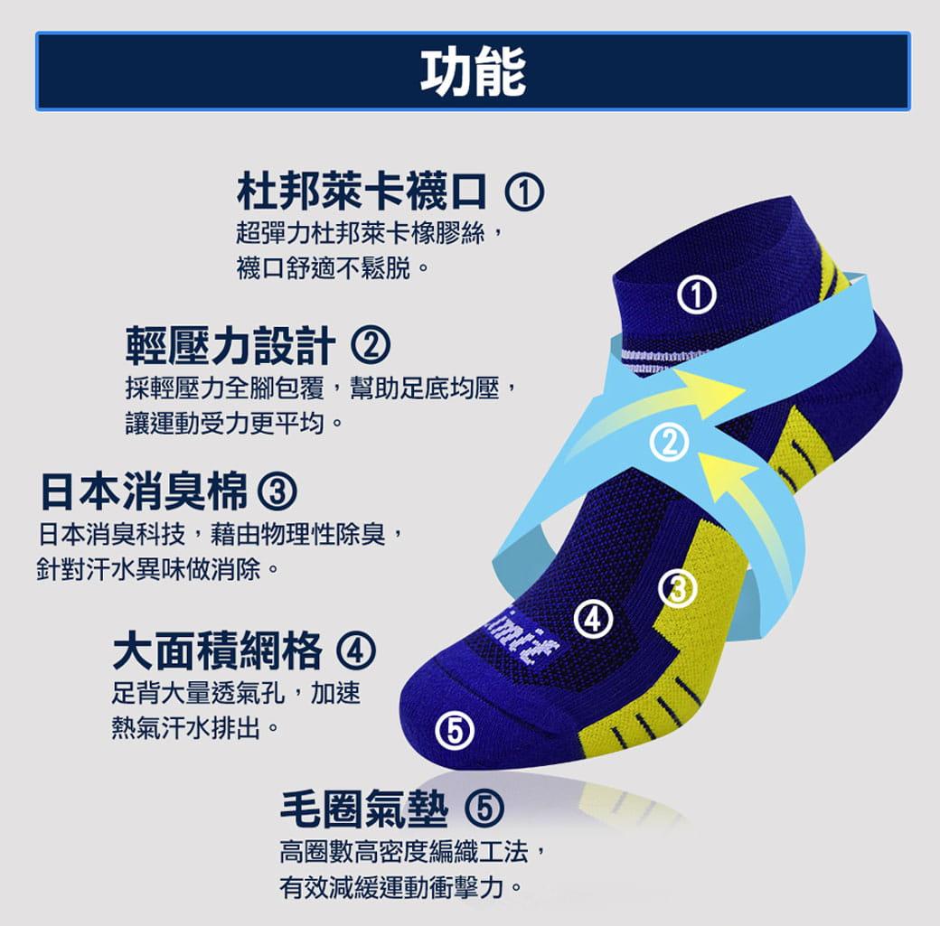 【力美特機能襪】輕壓力慢跑襪(寶藍) 5