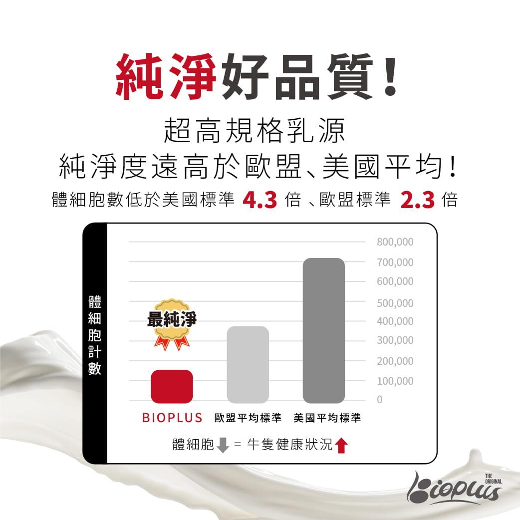 【Bioplus】濃縮乳清蛋白(可可)-2.5Kg健身罐 高蛋白 低脂 WPC 1