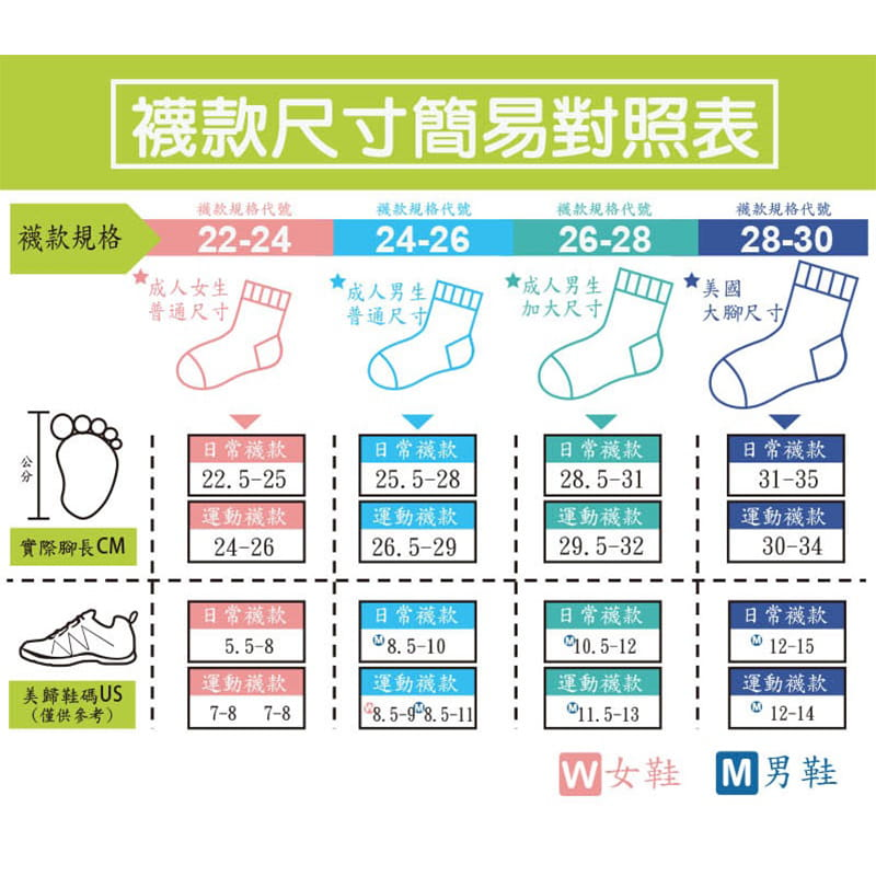 【IFEET】(9817-24)全方位足弓壓力運動籃球襪 10