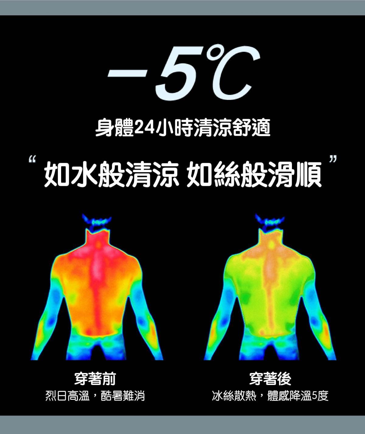超薄涼透氣排汗速乾T恤 內搭外穿舒爽運動上衣 情侶款 網眼T恤 4