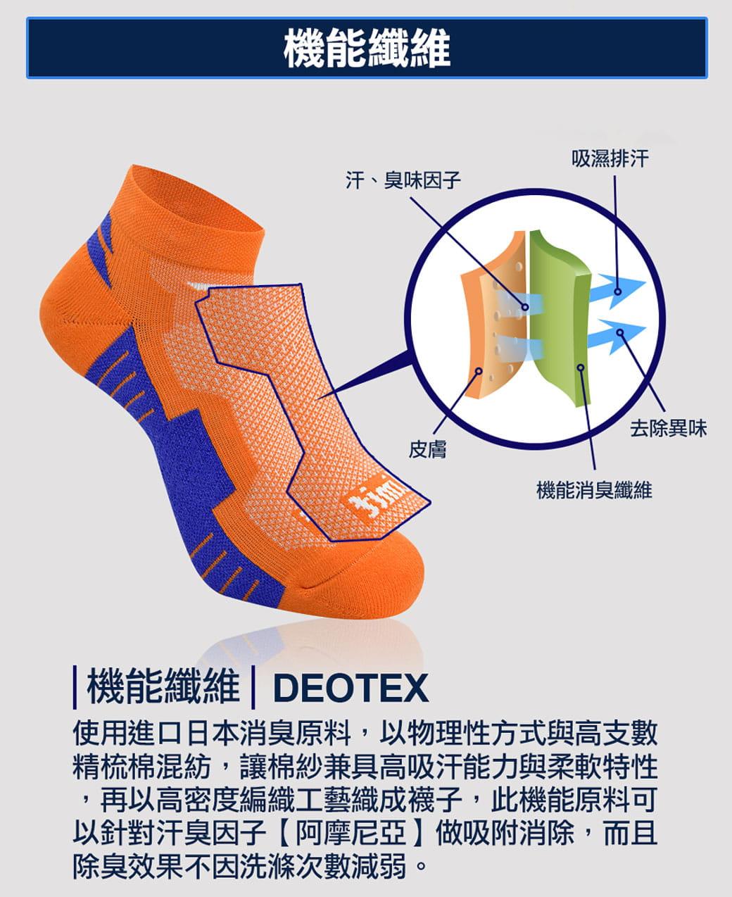 【力美特機能襪】輕壓力慢跑襪(寶藍) 6