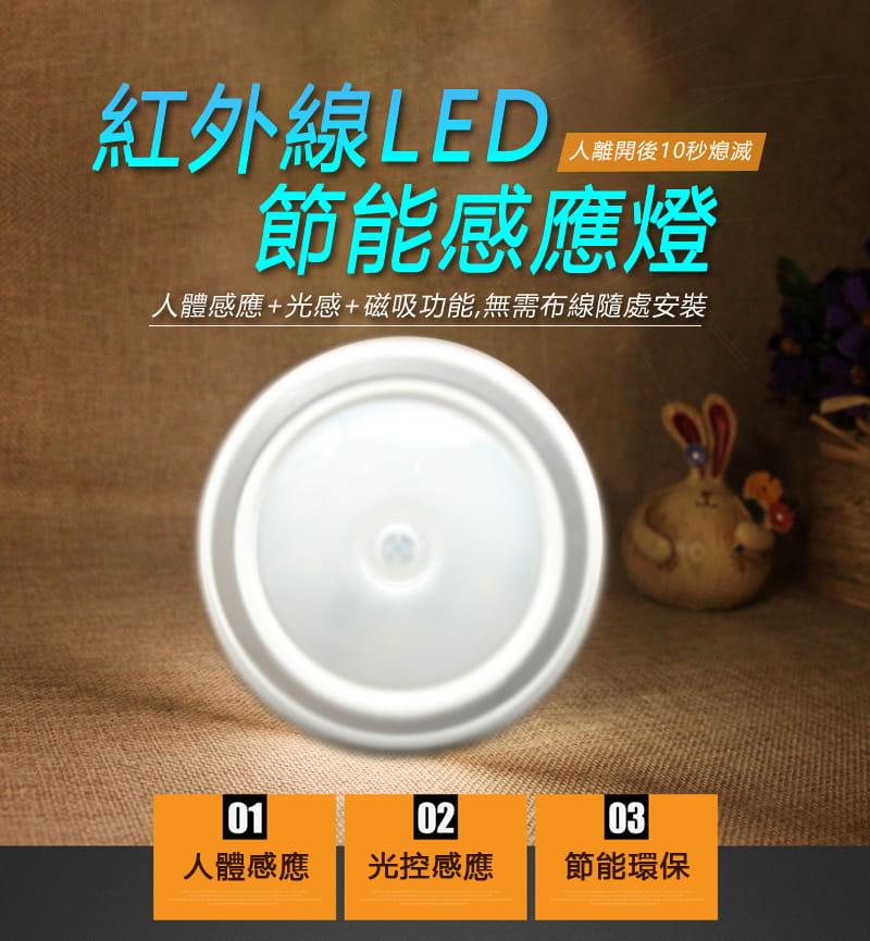 360度磁吸LED紅外線人體感應燈(暖白光) 0