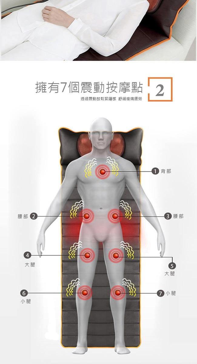 【健身大師】-全功能型放鬆紓壓揉捏按摩兩用床椅墊 7