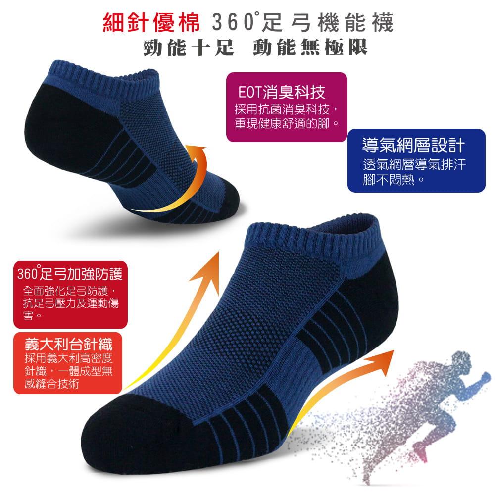 【sina cova 老船長】【老船長】(8467)EOT科技不會臭的襪子船型運動襪-女款 1