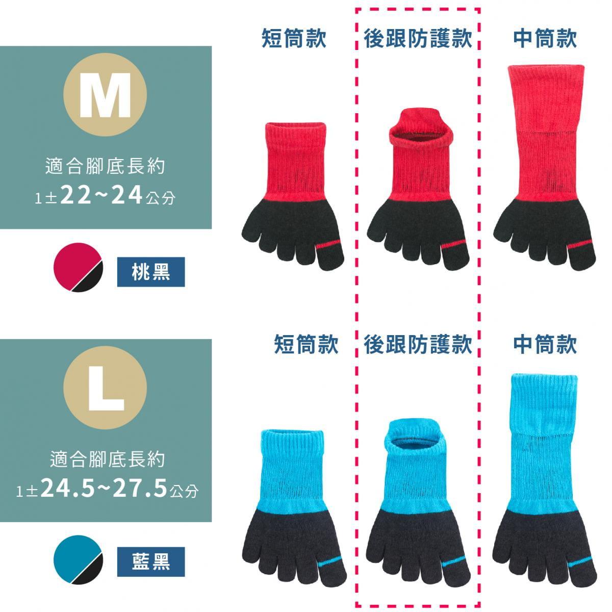 【FAV】後跟防護加壓五指運動襪-1雙入 9