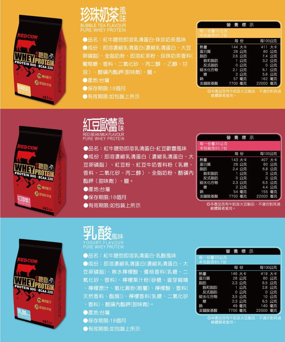 【紅牛聰勁】【紅牛】聰勁即溶乳清蛋白-原味無添加(3公斤) 12