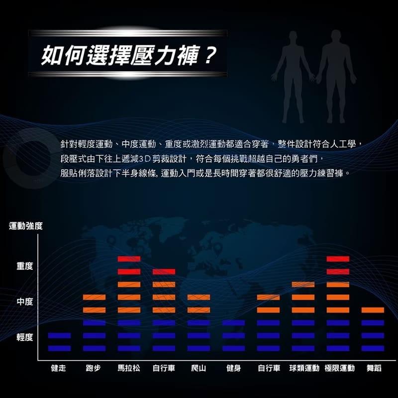 【AREXSPORT】升級版輕量男女壓縮基礎型中腰機能運動褲 6