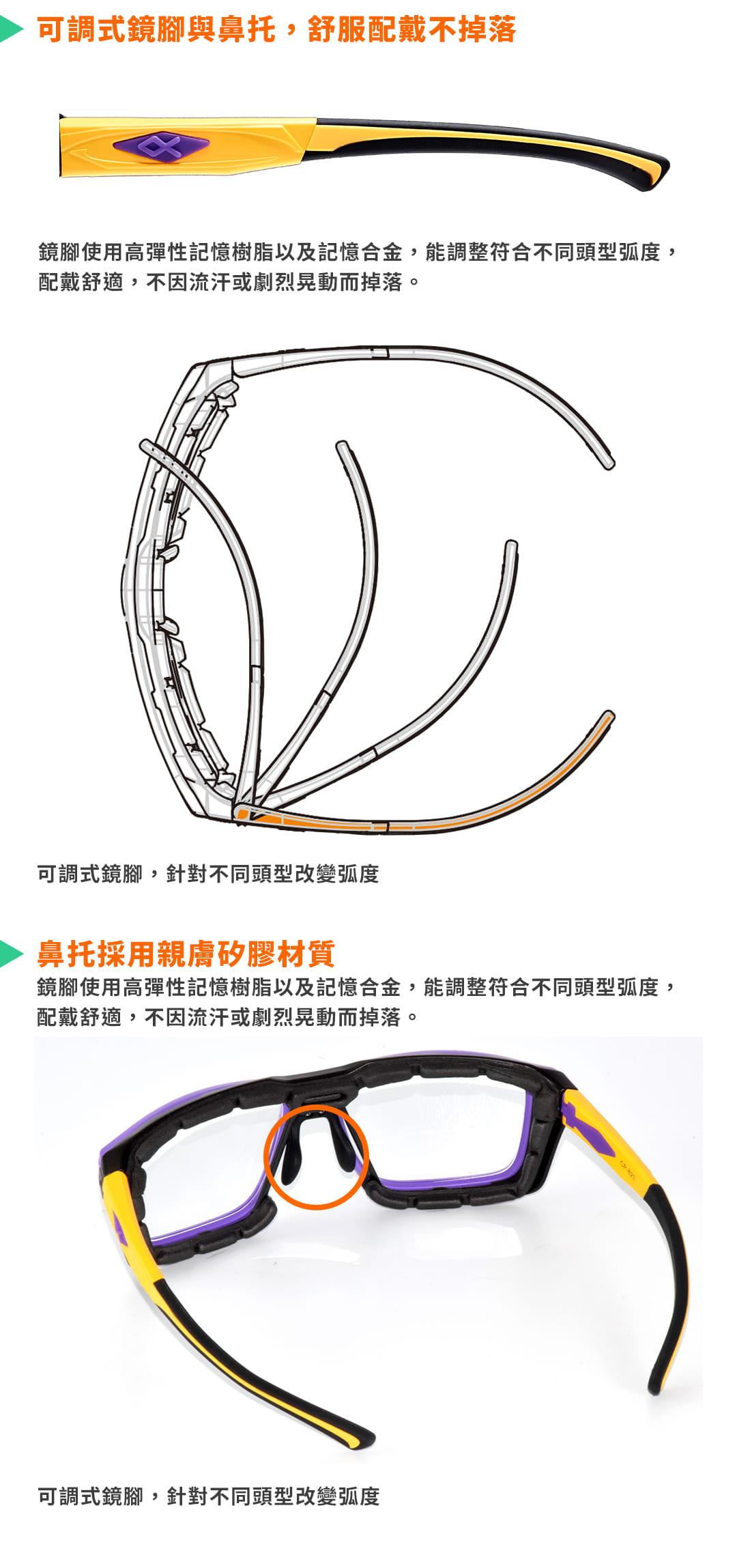 SABLE黑貂光學-專屬球類運動眼鏡CP-823(標準款-無保護墊)+SP-03(平光精緻鍍膜鏡片) 4