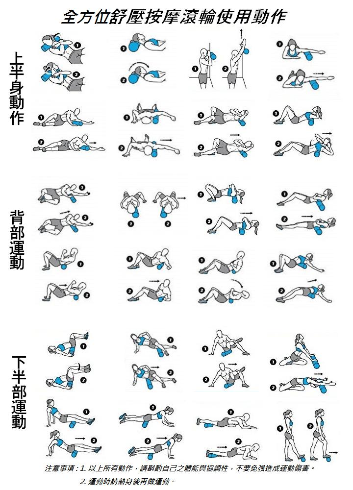 周年慶優惠【u-fit】外銷歐美全方位按摩紓壓瑜珈滾輪5件組 8