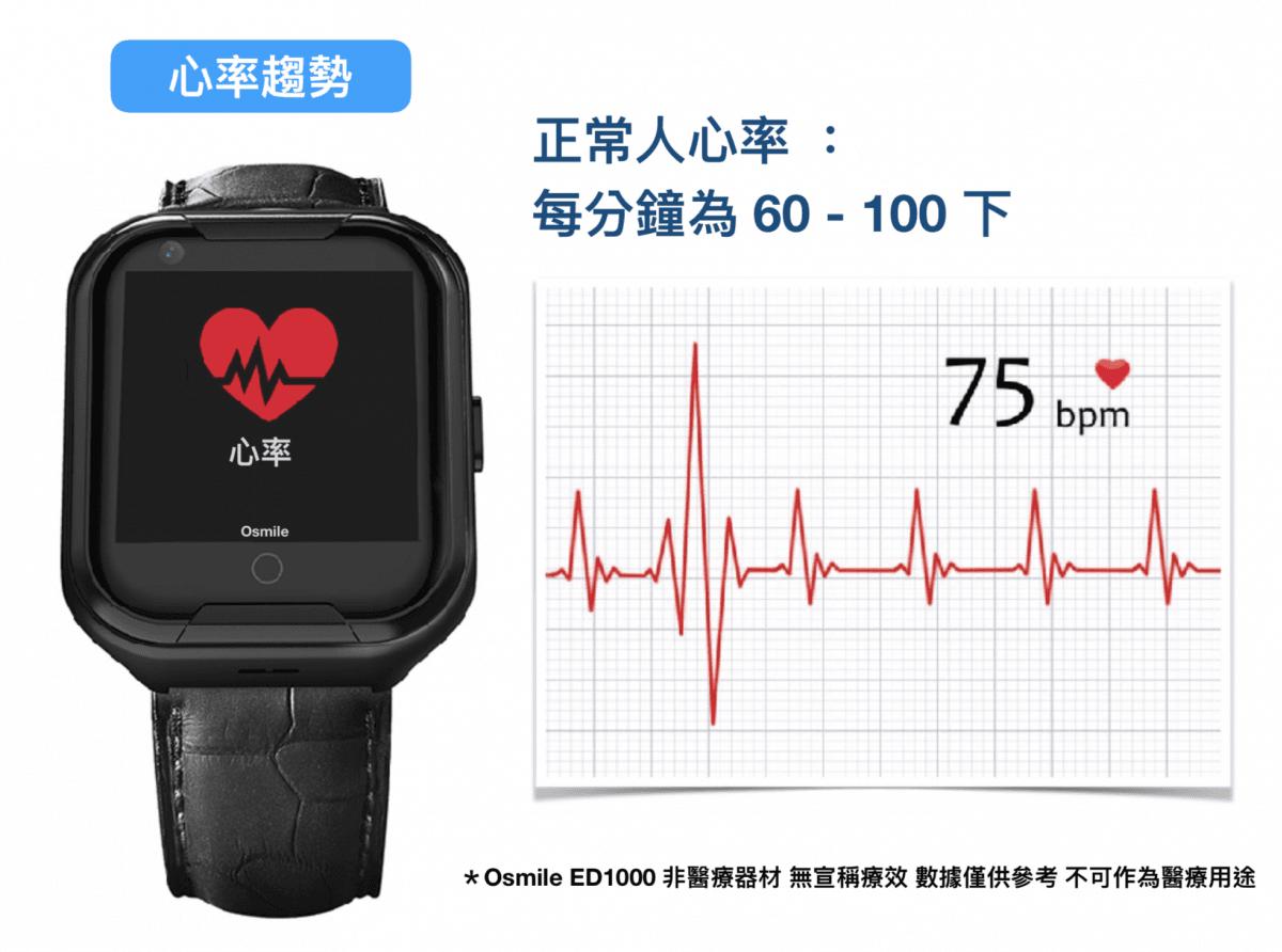 【Osmile】老人專屬智能通話求救手錶 6
