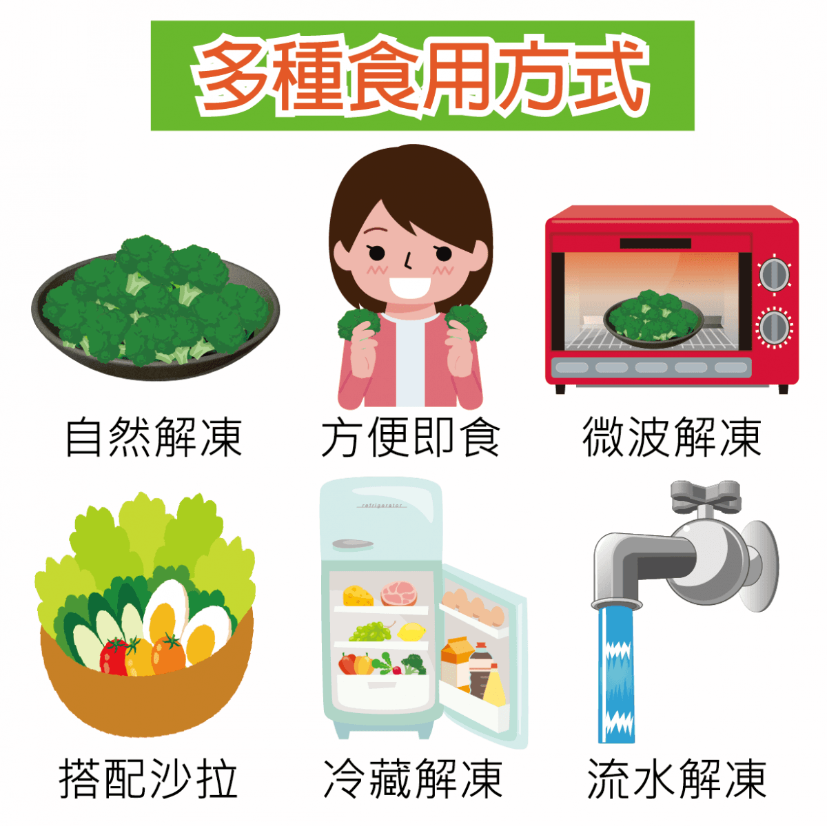 【田食原】鮮凍青花菜1KG 綠花椰菜 冷凍蔬菜 健康減醣 健身餐 養生團購美食 好吃方便 低熱量 3