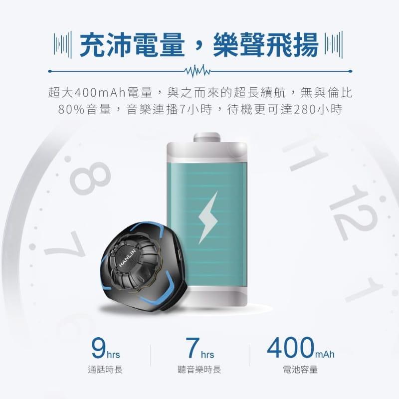 骨傳導安全帽藍芽耳機 藍芽耳機 呼叫SIRI 防水IP68 安全帽藍芽耳機 HANLIN 4