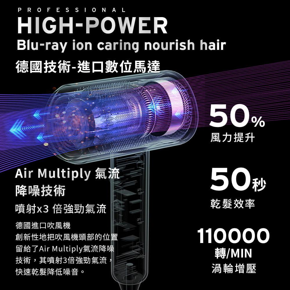 膠原蛋白藍光吹風機 磁吸吹嘴 四檔調節 8