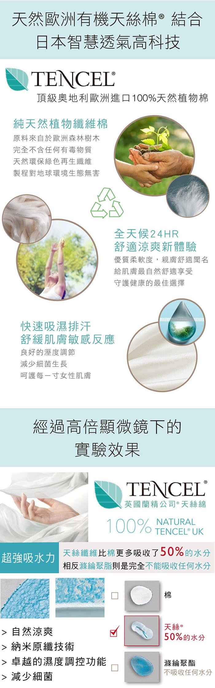 【樂活人生LOHAS】台灣製奧地利智慧科技吸汗快乾天絲棉運動內衣 5
