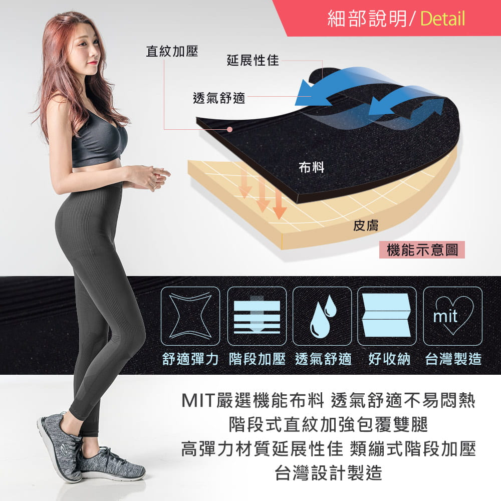 【BeautyFocus】台灣製微動感機能塑型褲2372 6