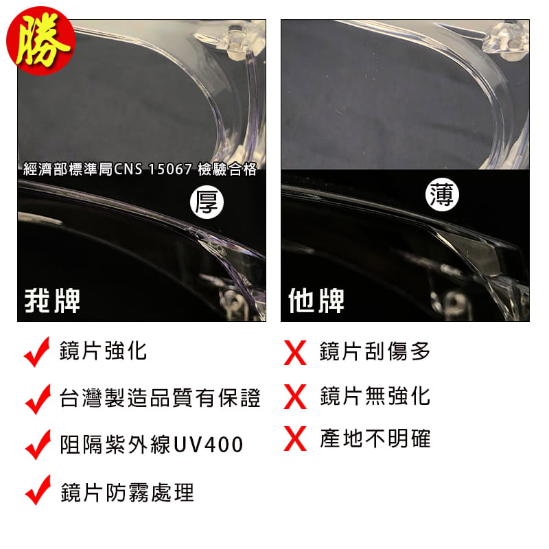 MIT 戶外護目鏡抗UV400 檢驗合格 (可套式) 4