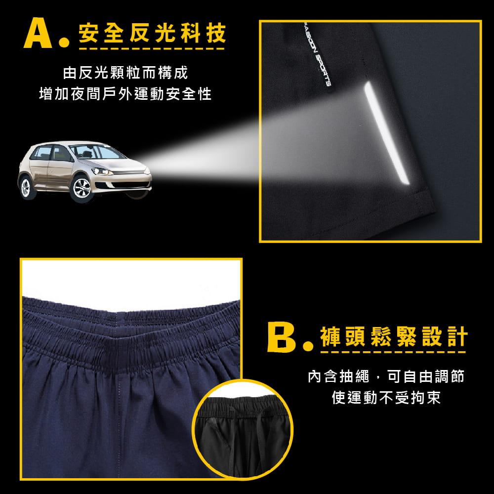 【NEW FORCE】清爽透氣速乾健身短褲-2色可選 4