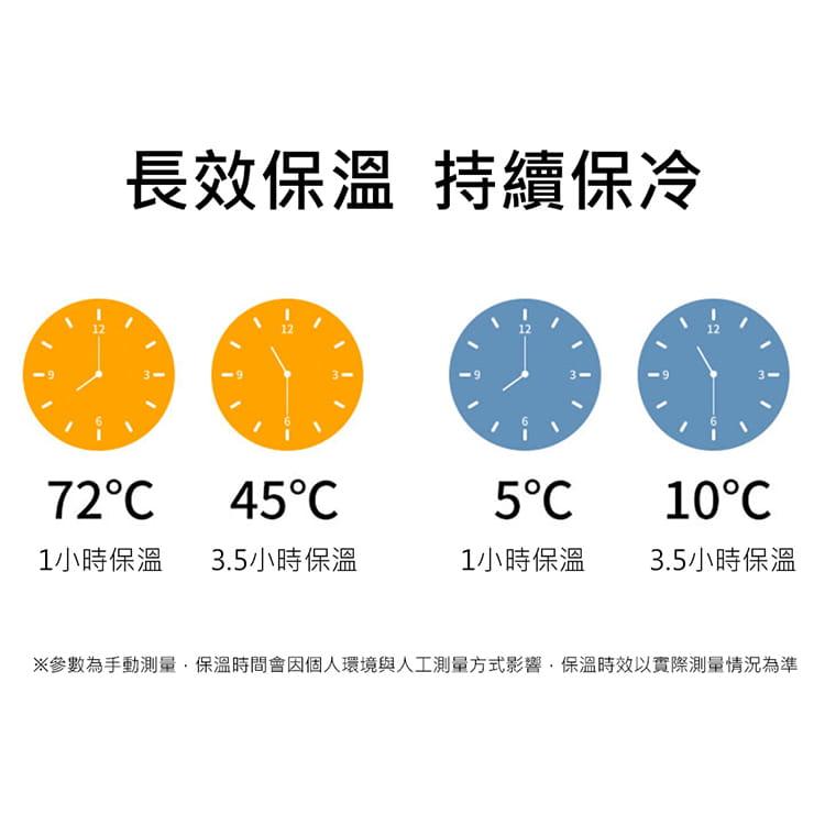 【E.City】手提雙層保溫保冷便當袋 13