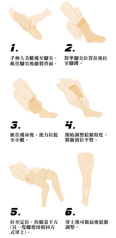 【力美特機能襪】彈力機能壓力襪(黑) 9