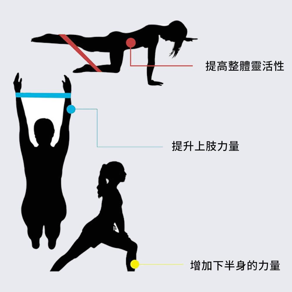 【NORDITION】迷你環狀彈力圈組◆台灣製 拉力圈 瘦腿提臀拉力環 健身房 瑜珈 訓練 阻力帶 TRX 多功能 拉筋 6