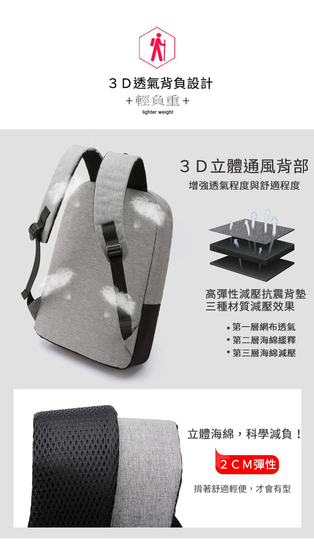【JAR嚴選】防盜耐磨可充電式多功能雙肩電腦包 5
