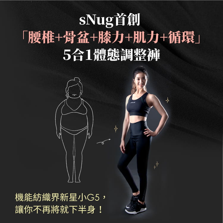【sNug】專利5合1體態調整機能壓縮褲 民視消費高手缺貨秒殺款 健康回正褲 塑身加壓褲 2