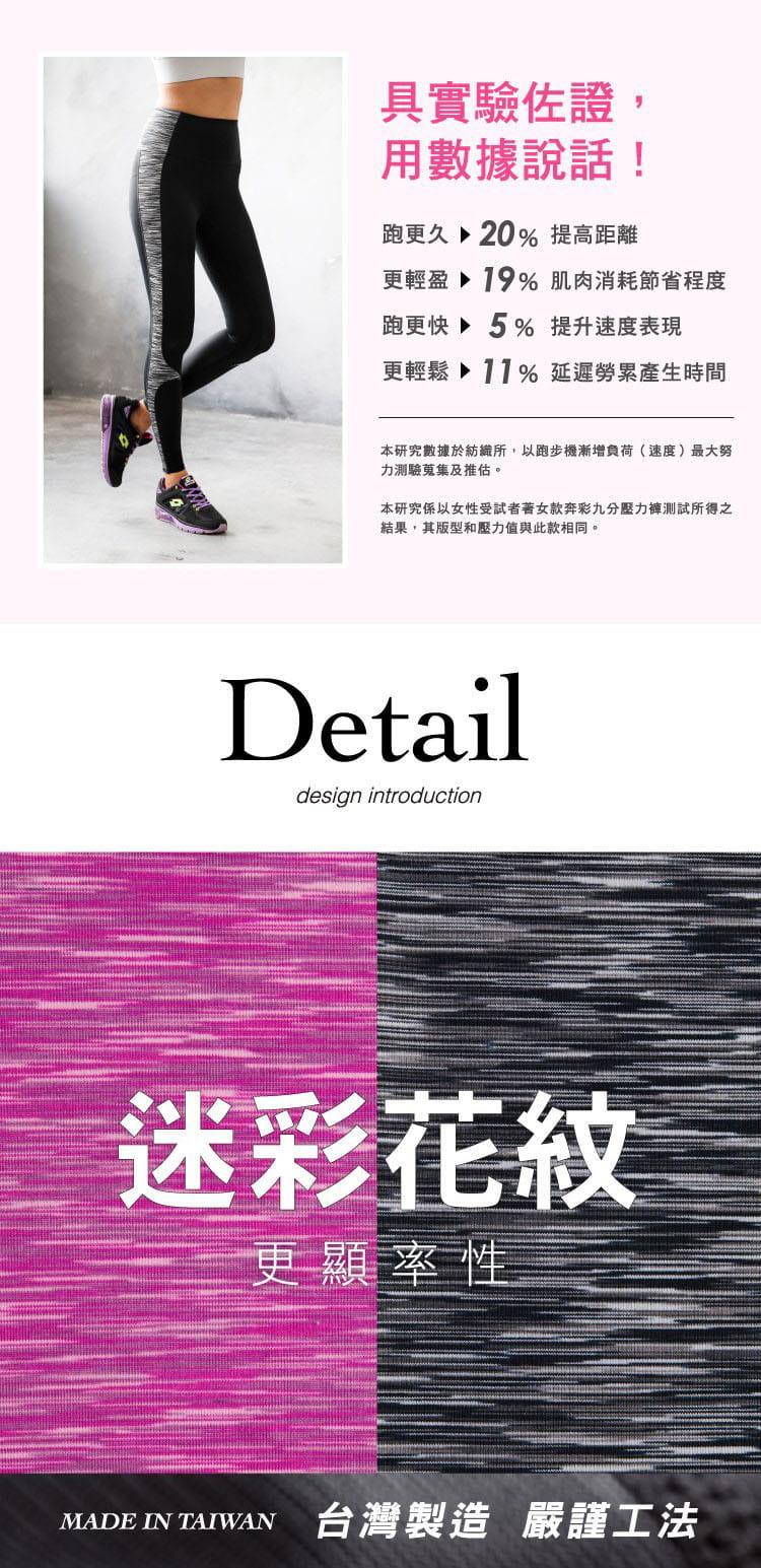 【iFit】Fitty 迷彩 護膝壓力褲(旗艦拼彩款) 9