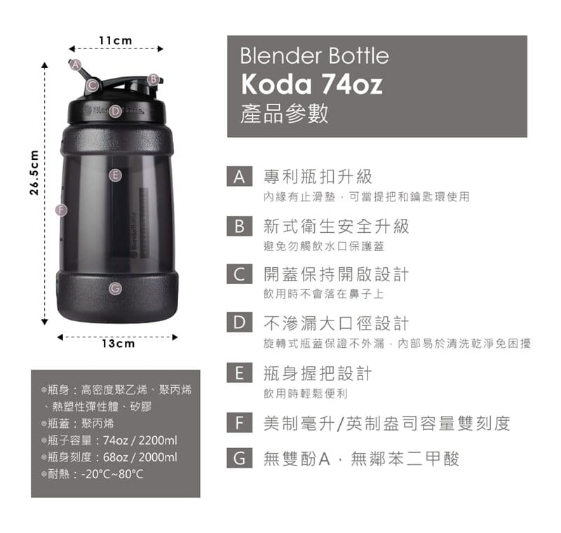 【Blender Bottle】Koda系列 運動專用 經典款 巨無霸水壺 74oz 2.2公升 2