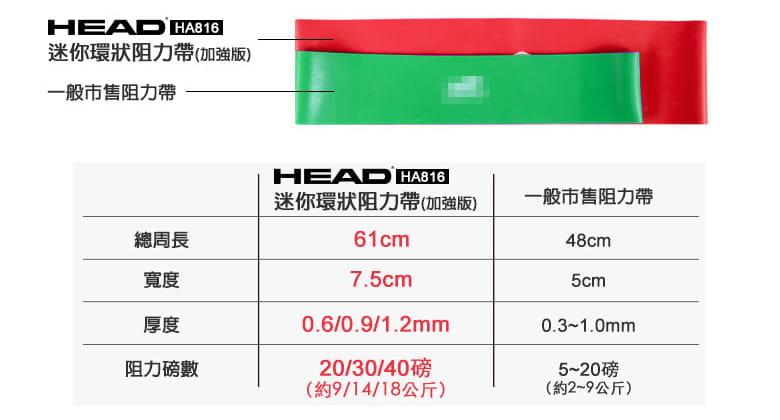【HEAD】加寬版環狀彈力帶-3入磅數9/14/18kg 4