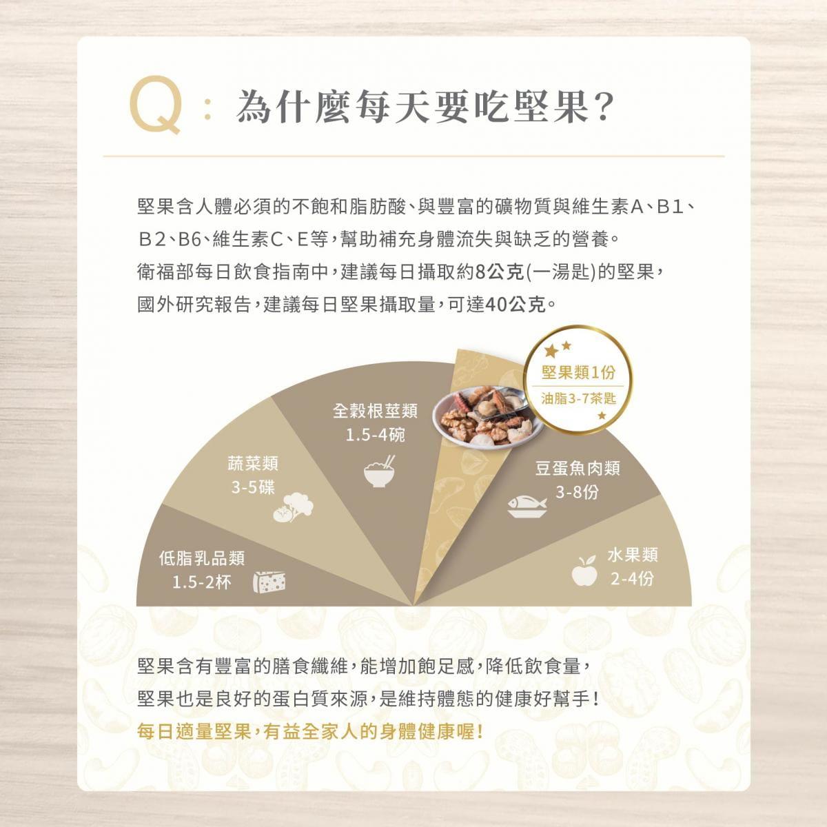 【謝謝堅果】 原味綜合五堅果/核桃/腰果/杏仁(多口味任選) 6