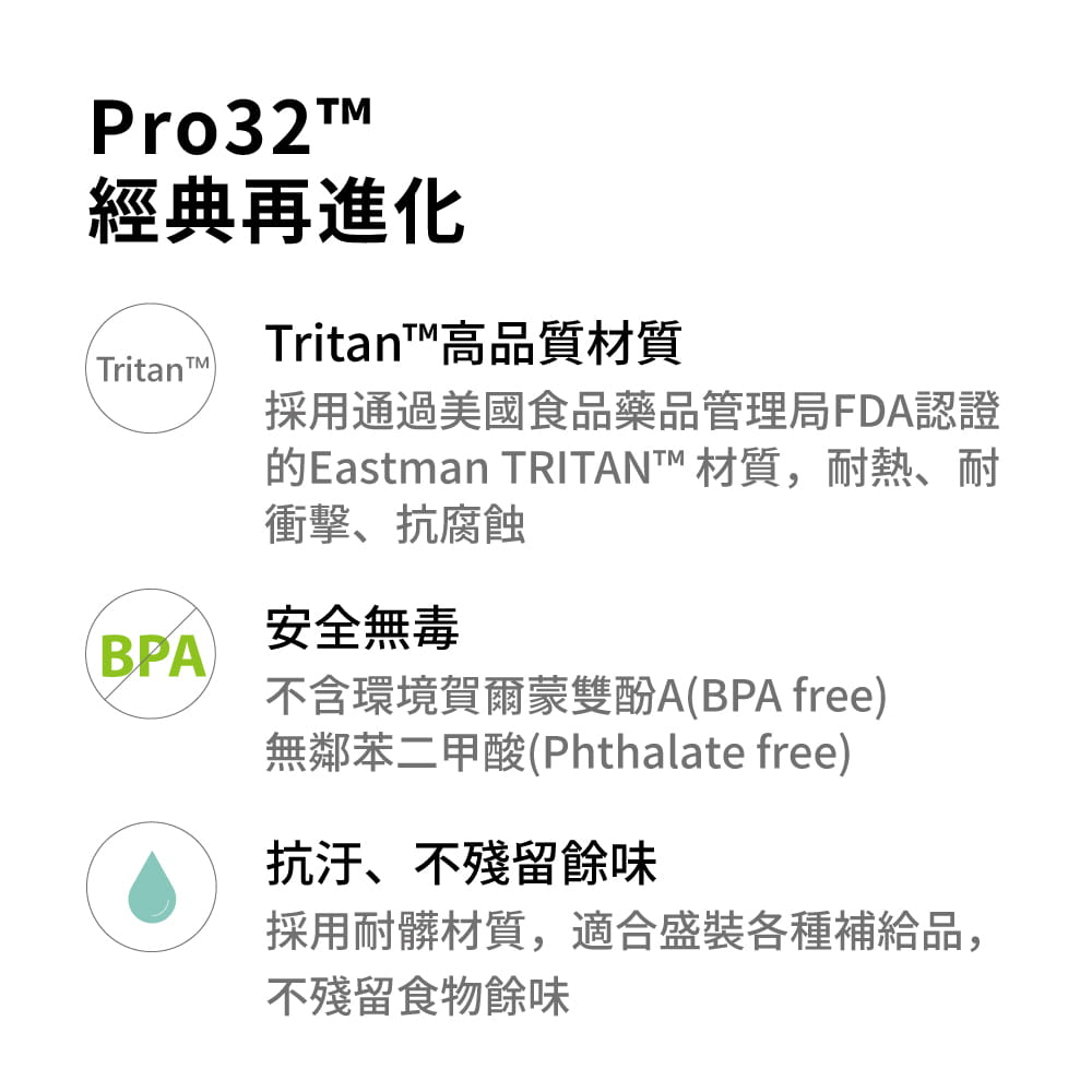 【Blender Bottle】Pro32系列-Tritan高透視搖搖杯32oz(7色) 2