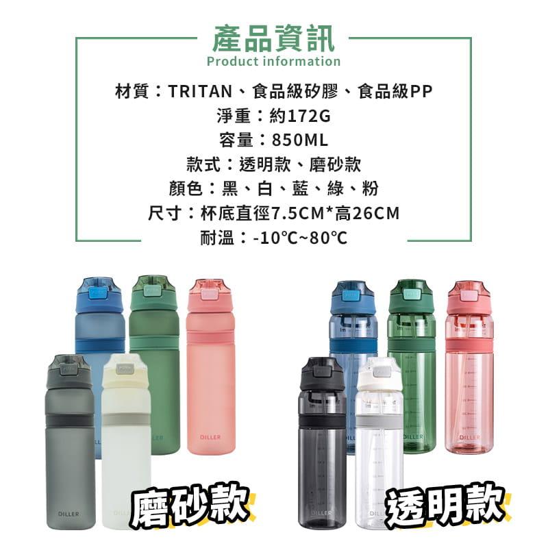 進口Tritan材質運動吸管水壺 8