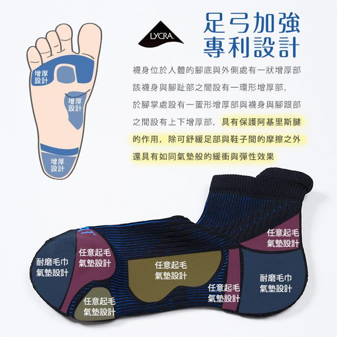 【GIAT】台灣製專利護跟類繃壓力消臭運動襪 4
